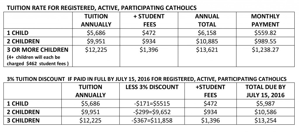 2016-17 tuition chart part 1